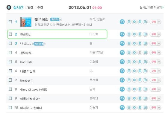 b2st_chart_june1